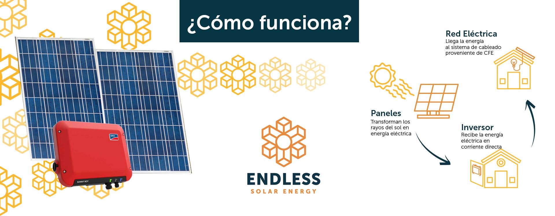 Endless Solutions ¿cómo funcionan nuestros paneles solares?